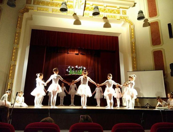 Formația de Dans