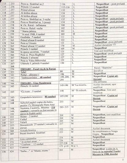 Foto: Precizările pe 6 pagini ale prof. Hanu cu cele 159 de texte plagiate